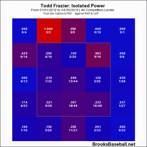 Todd Frazier 2012_April ISO