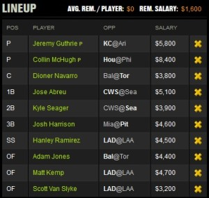 DraftKings Expert Lineup - August 7 2014