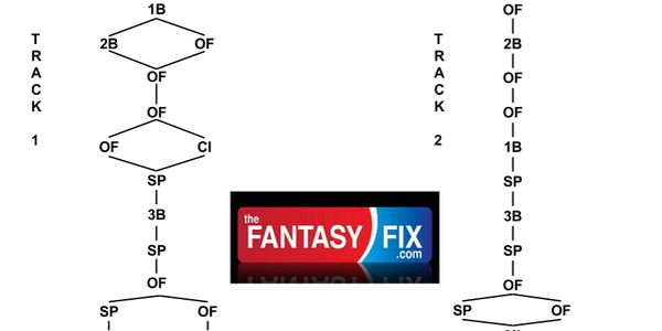 2015 Fantasy Baseball Draft Guide: Snake Draft Flow Chart