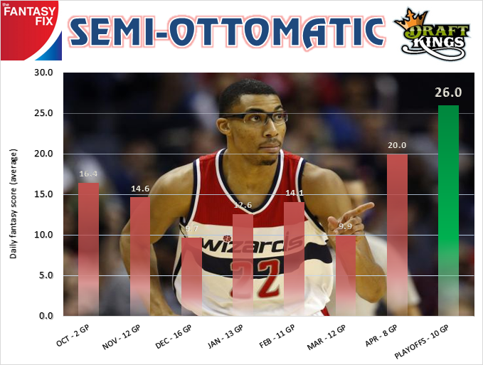 Last one I promise. And yes Otto, we see that improvement.